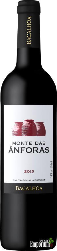 Ficha Técnica: Monte das Ânforas (2015)